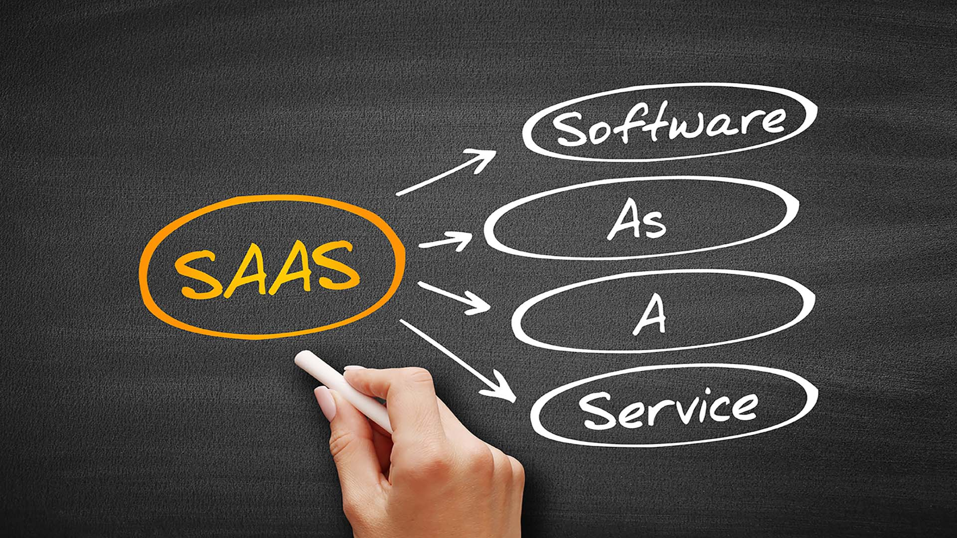 blog-ActoCalculatie-Saas-Software-as-a-service.